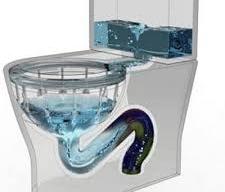 بازکردن لوله های توالت فرنگی